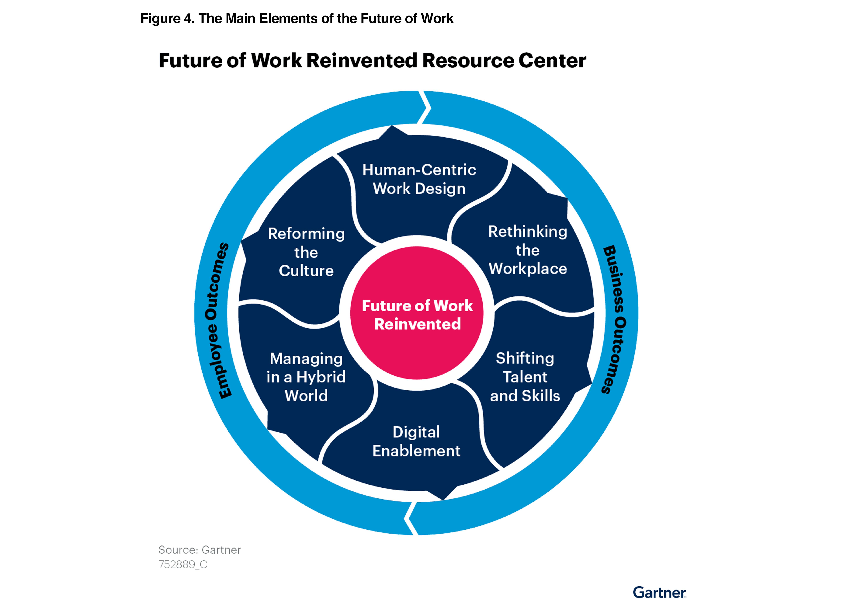 Die Arbeitswelt neu Gestalten: So nutzen Sie die Gunst der Stunde richtig