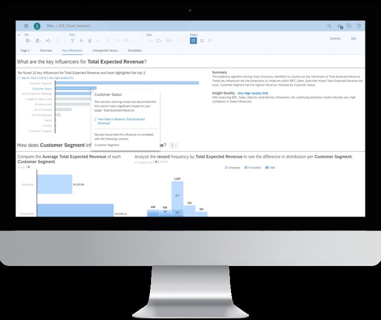 SAP Analytics Cloud Dashboard